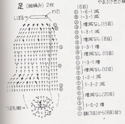 Gráficos de Crochê | Ursinho de Crochê Amigurumi | Teddy - Rosa ... | 402x406