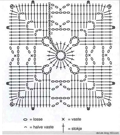 Xale De Croche Triangular   Grafico additionally 400538960584422698 together with Chalchalinas Tejidas Ganchillo likewise Xales additionally  on xale de croche triangular grafico