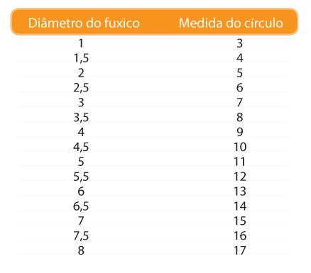fuxico_tabela_12.01.11